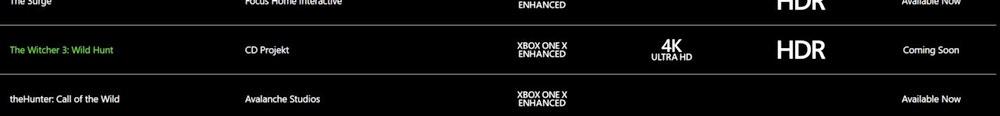 Witcher 3 xbox one x