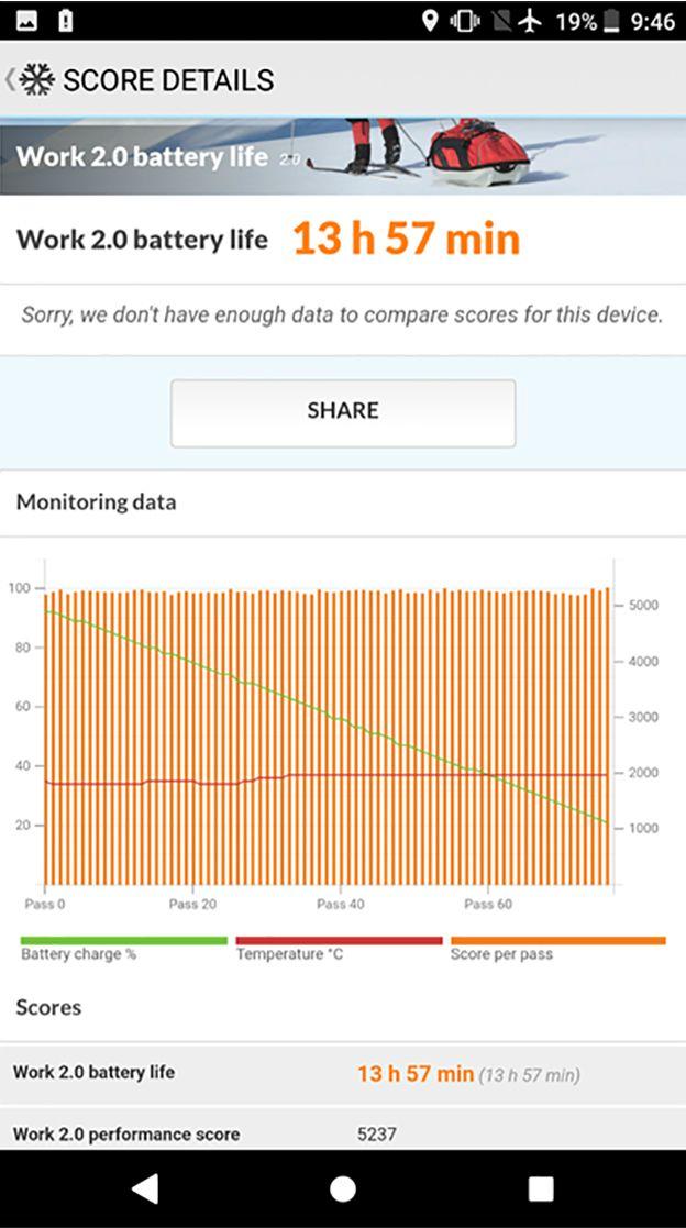 Sony Xperia XA2 Ultra Battery