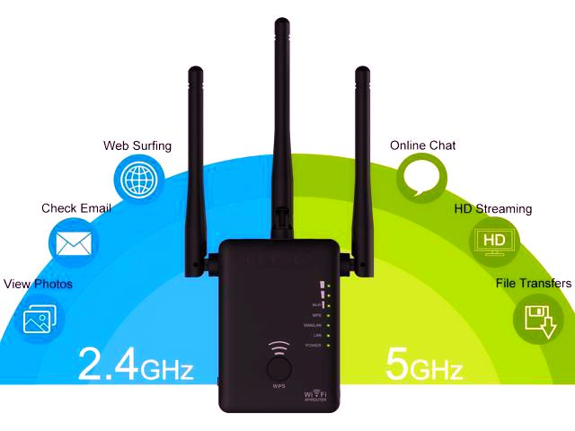 Thick which wireless antenna penetrates best wish was