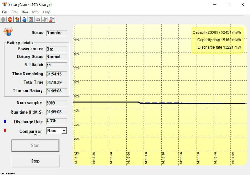 MSI GF63 8RD Battery Life