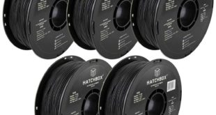 Best ABS Filaments for 3D Printers