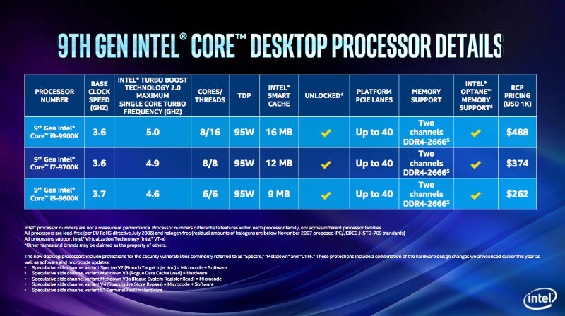 Intel 9th Gen Core i9-9900K desktop cpu