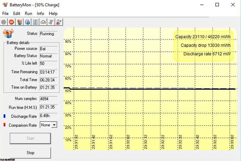 Lenovo Yoga 530 battery