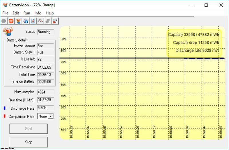 Asus TUF FX504G battery