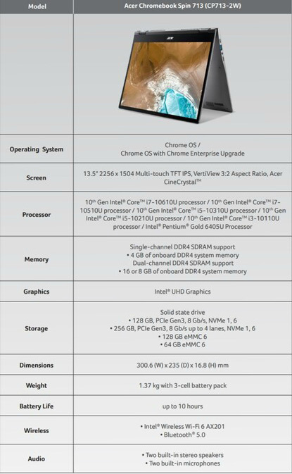 Acer-Chromebook-Spin-713-specs