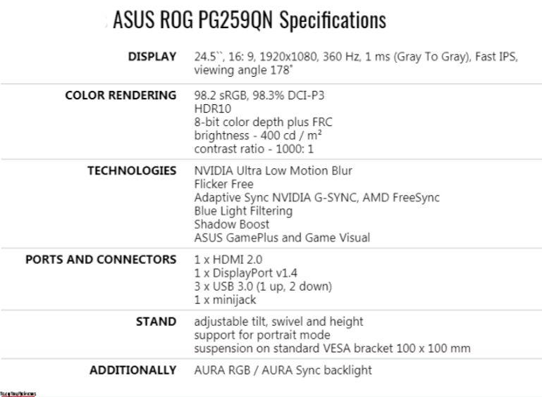 ASUS ROG SWIFT 360Hz PG259QN